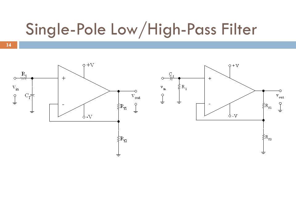 14 Single-Pole Low/High-Pass Filter Low Pass Filter High Pass Filter