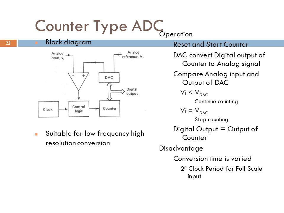 Counter Type ADC Block diagram Suitable for low frequency high resolution conversion Operation Reset and Start Counter DAC convert Digital output of C