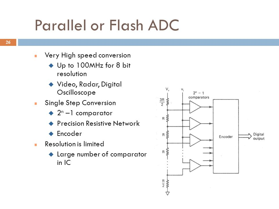 Parallel or Flash ADC Very High speed conversion  Up to 100MHz for 8 bit resolution  Video, Radar, Digital Oscilloscope Single Step Conversion  2 n