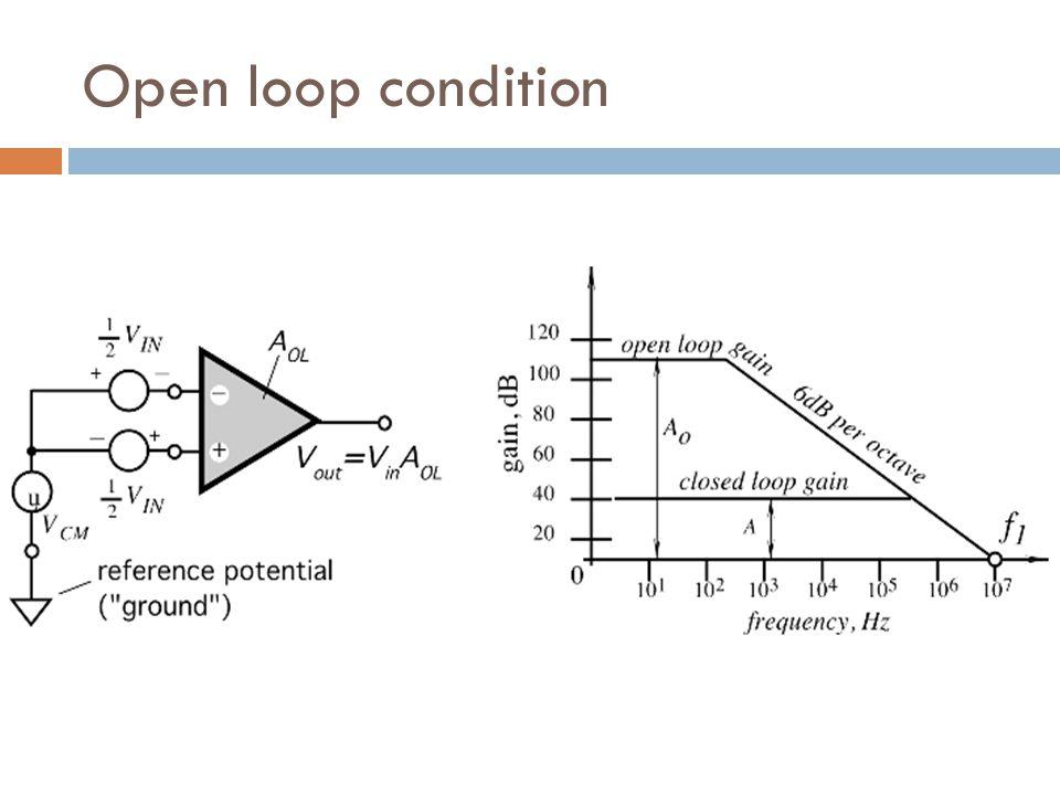 Open loop condition