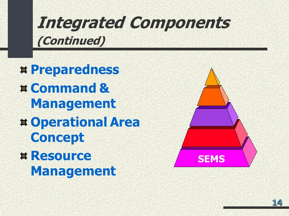 Preparedness Command & Management Operational Area Concept Resource Management SEMS Integrated Components (Continued) 14