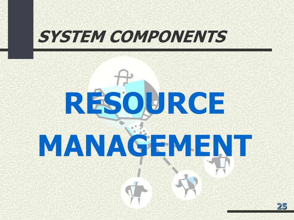 SYSTEM COMPONENTS RESOURCE MANAGEMENT 25