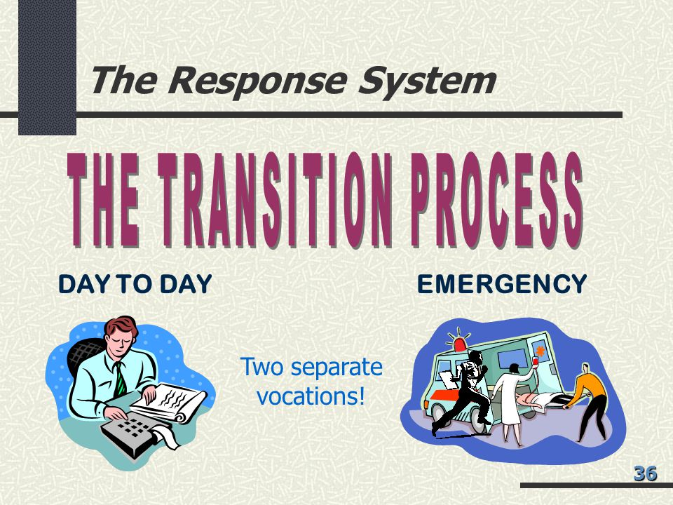 The Response System DAY TO DAYEMERGENCY Two separate vocations! 36