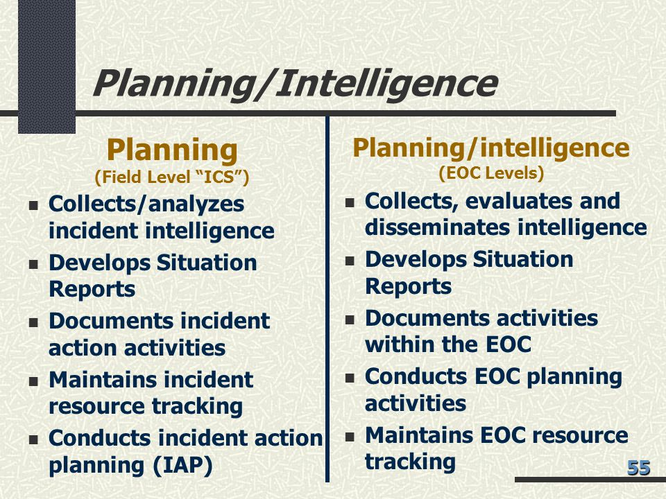 Planning/Intelligence Collects/analyzes incident intelligence Develops Situation Reports Documents incident action activities Maintains incident resource tracking Conducts incident action planning (IAP) Collects, evaluates and disseminates intelligence Develops Situation Reports Documents activities within the EOC Conducts EOC planning activities Maintains EOC resource tracking Planning (Field Level ICS ) Planning/intelligence (EOC Levels) 55