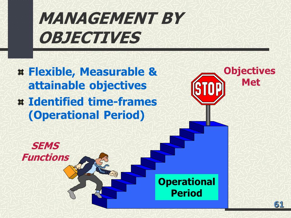 MANAGEMENT BY OBJECTIVES Flexible, Measurable & attainable objectives Identified time-frames (Operational Period) Objectives Met Operational Period SEMS Functions 61