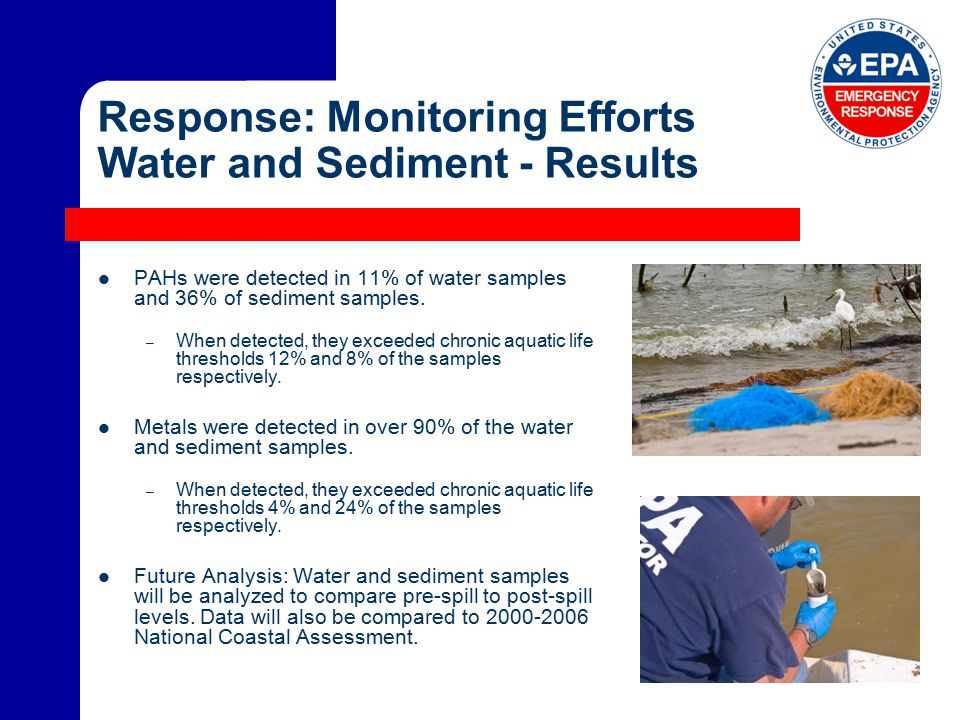 Response: Monitoring Efforts Water and Sediment - Results PAHs were detected in 11% of water samples and 36% of sediment samples.