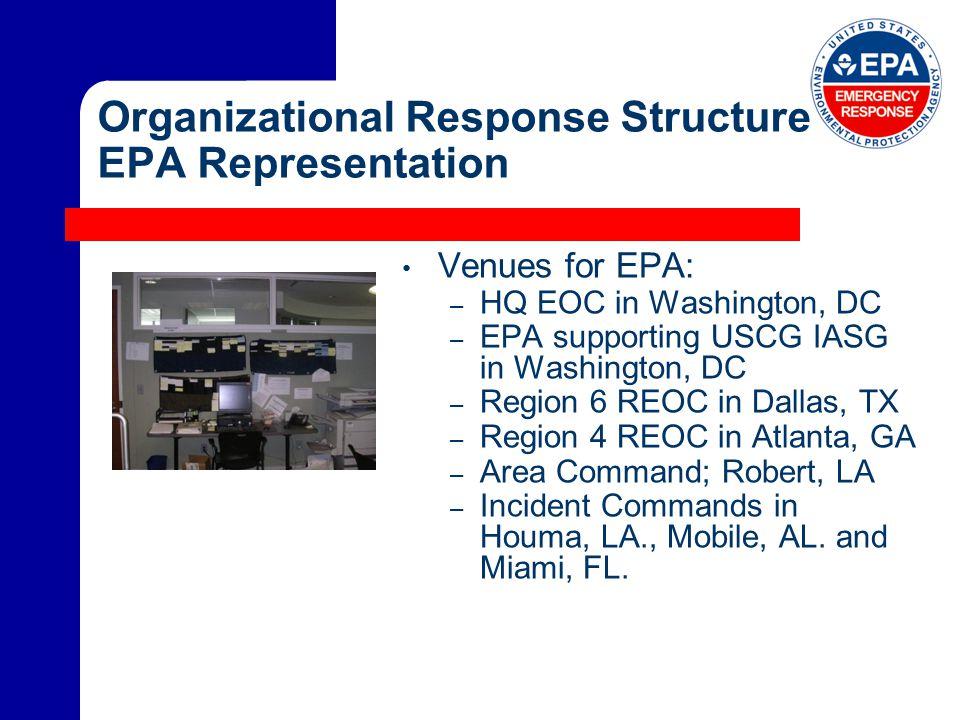 Organizational Response Structure EPA Representation Venues for EPA: – HQ EOC in Washington, DC – EPA supporting USCG IASG in Washington, DC – Region 6 REOC in Dallas, TX – Region 4 REOC in Atlanta, GA – Area Command; Robert, LA – Incident Commands in Houma, LA., Mobile, AL.