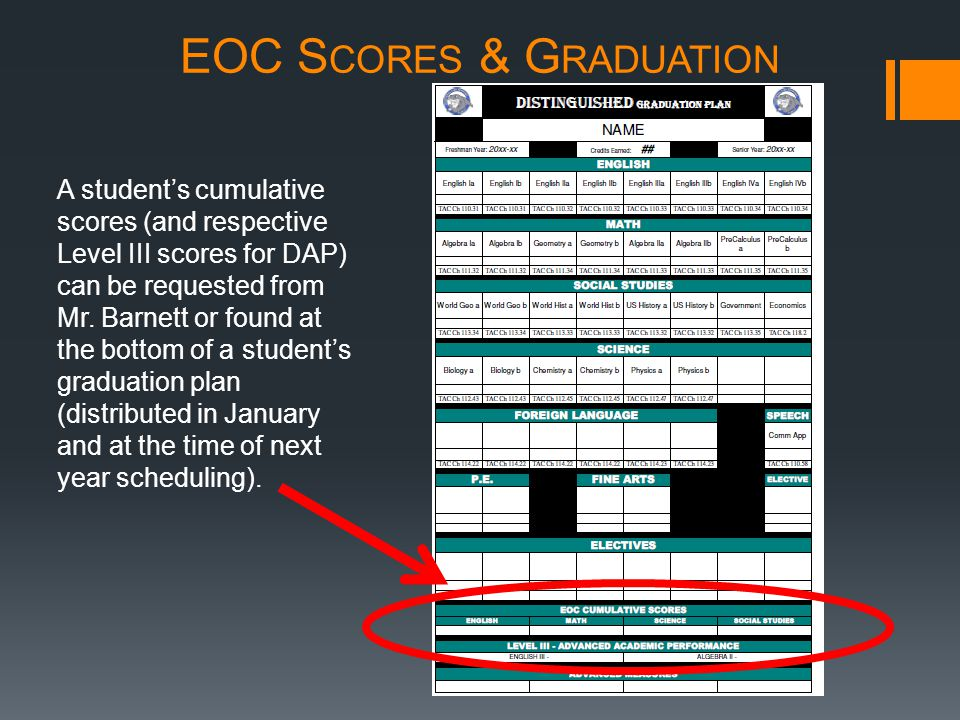 EOC S CORES & C OURSE G RADES  Starting in the 2012-13 school year (deferred to 2013-14 school year on 12/05/2012), the scores from EOC exams will count as 15% of a student's grade in the corresponding course.