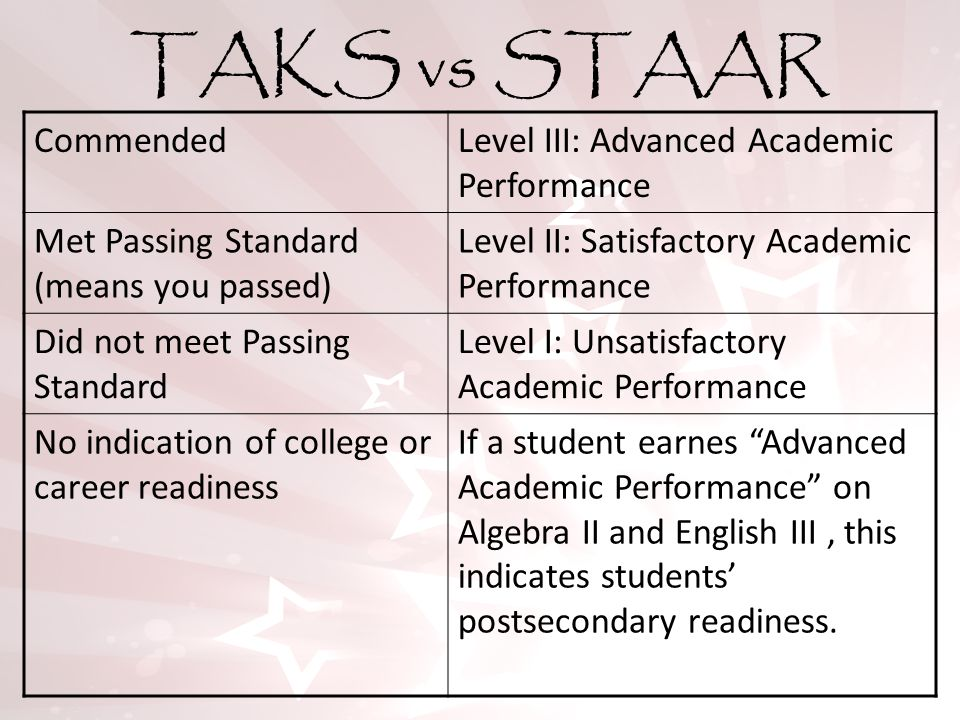 TAKS vs STAAR CommendedLevel III: Advanced Academic Performance Met Passing Standard (means you passed) Level II: Satisfactory Academic Performance Did not meet Passing Standard Level I: Unsatisfactory Academic Performance No indication of college or career readiness If a student earnes Advanced Academic Performance on Algebra II and English III, this indicates students' postsecondary readiness.