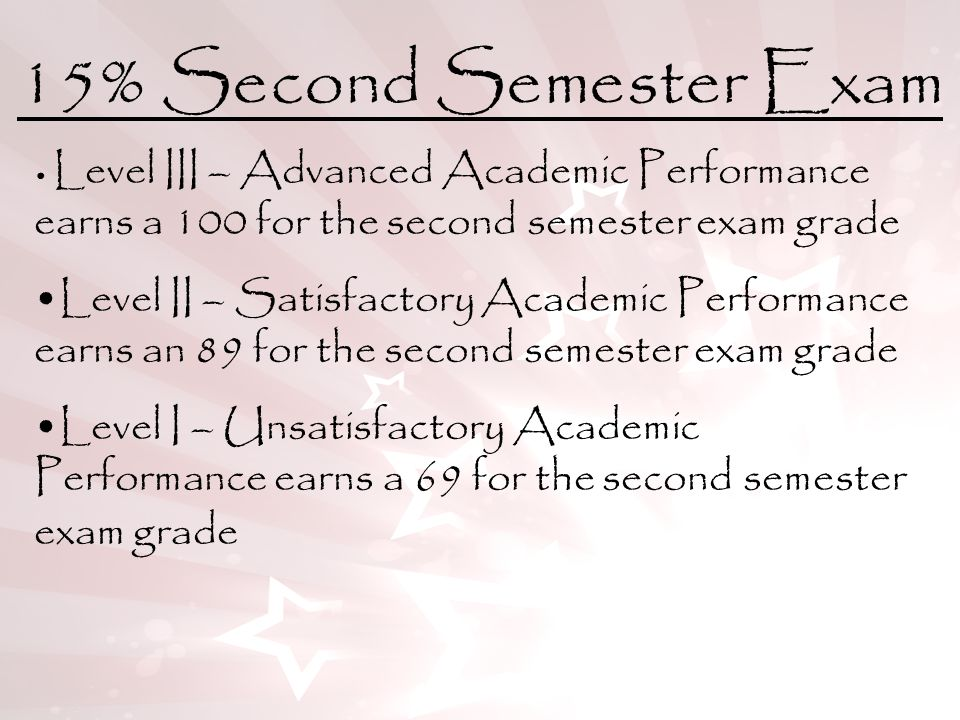 15% Second Semester Exam Level III – Advanced Academic Performance earns a 100 for the second semester exam grade Level II – Satisfactory Academic Per