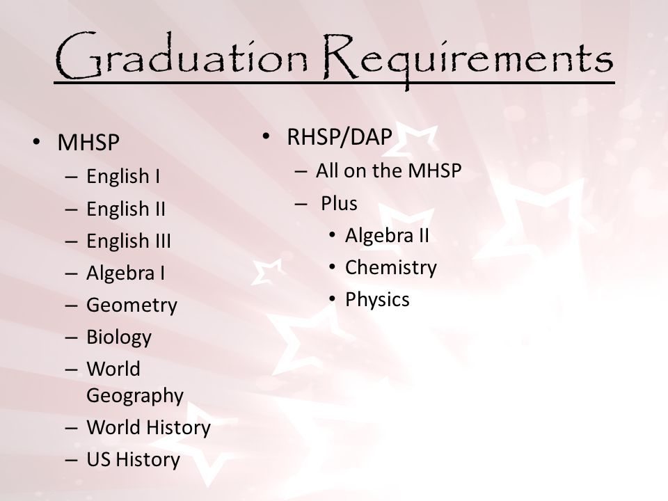 Graduation Requirements MHSP – English I – English II – English III – Algebra I – Geometry – Biology – World Geography – World History – US History RH