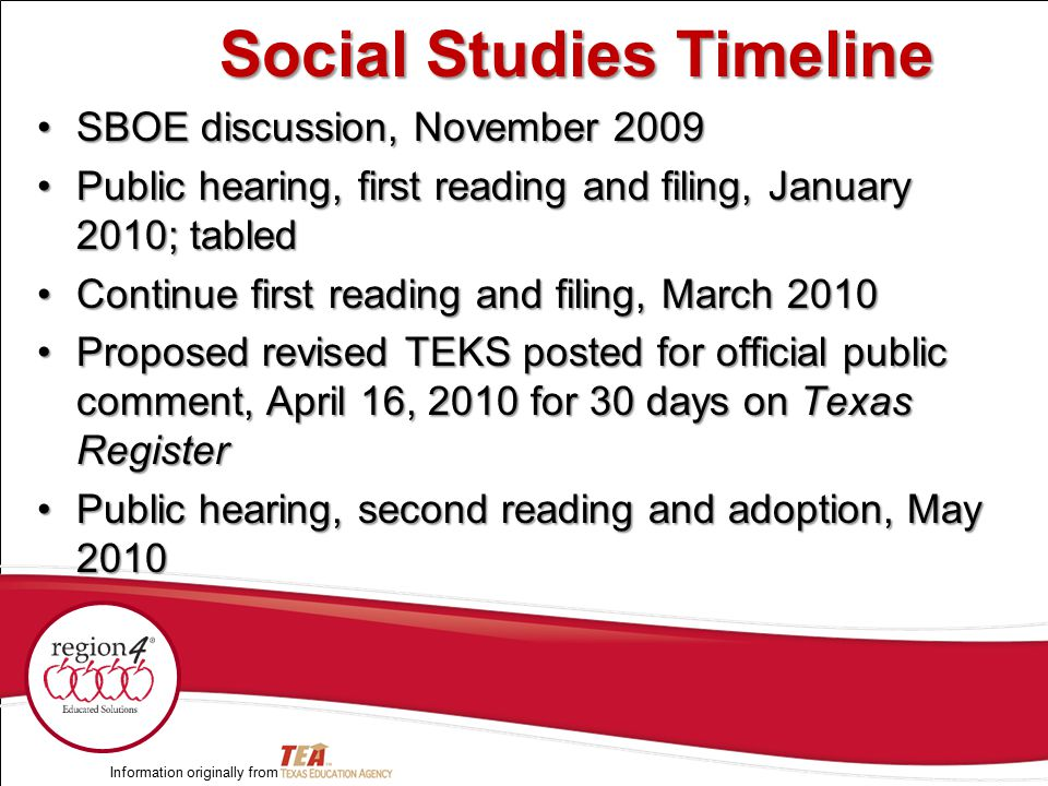 Social Studies Timeline SBOE discussion, November 2009SBOE discussion, November 2009 Public hearing, first reading and filing, January 2010; tabledPublic hearing, first reading and filing, January 2010; tabled Continue first reading and filing, March 2010Continue first reading and filing, March 2010 Proposed revised TEKS posted for official public comment, April 16, 2010 for 30 days on Texas RegisterProposed revised TEKS posted for official public comment, April 16, 2010 for 30 days on Texas Register Public hearing, second reading and adoption, May 2010Public hearing, second reading and adoption, May 2010 Information originally from