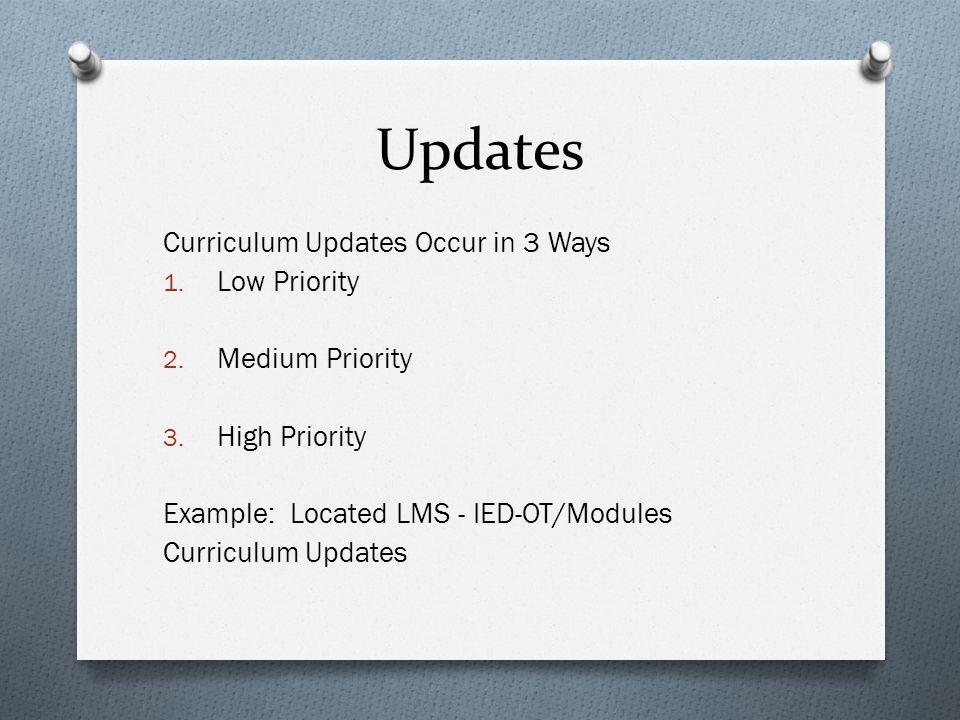 Updates Curriculum Updates Occur in 3 Ways 1. Low Priority 2.