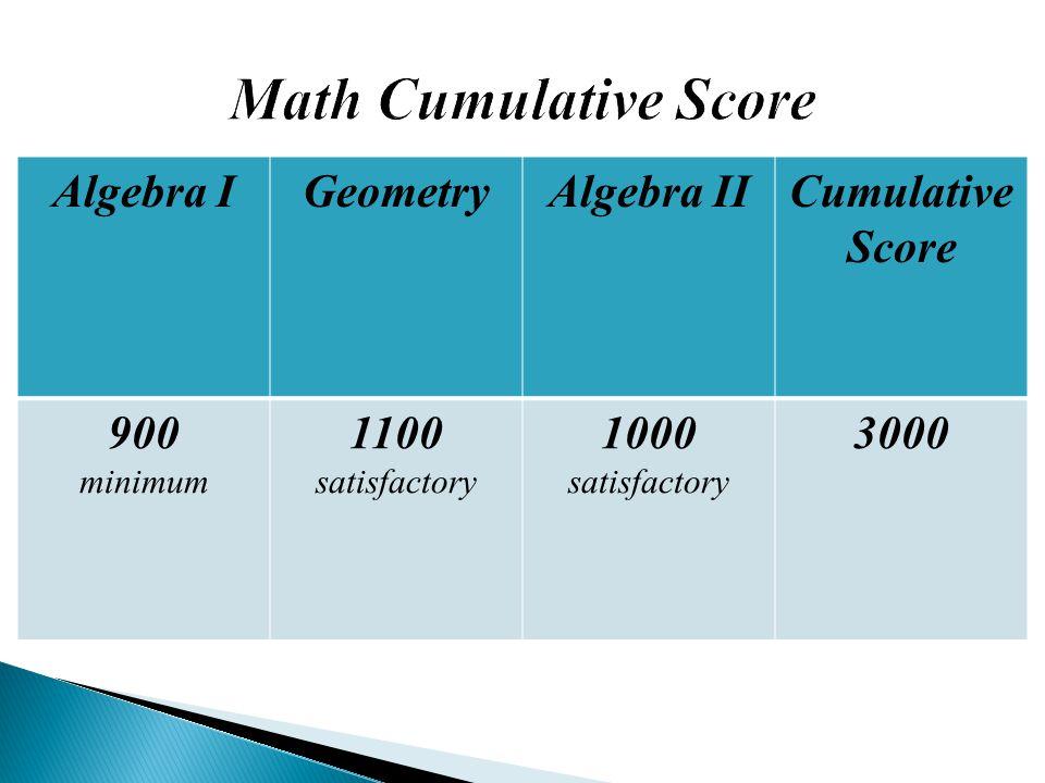 Algebra IGeometryAlgebra IICumulative Score 900 minimum 1100 satisfactory 1000 satisfactory 3000