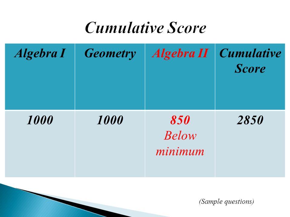 Algebra IGeometryAlgebra IICumulative Score 1000 850 Below minimum 2850 (Sample questions)