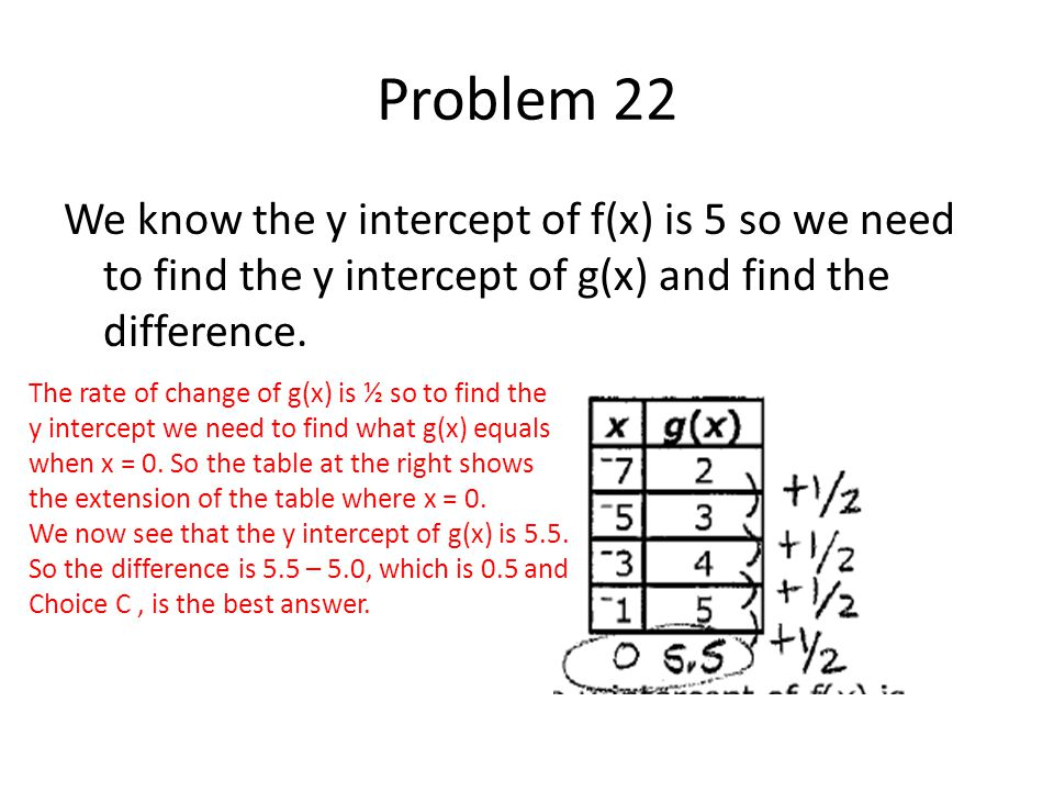 We know the y intercept of f(x) is 5 so we need to find the y intercept of g(x) and find the difference. The rate of change of g(x) is ½ so to find th