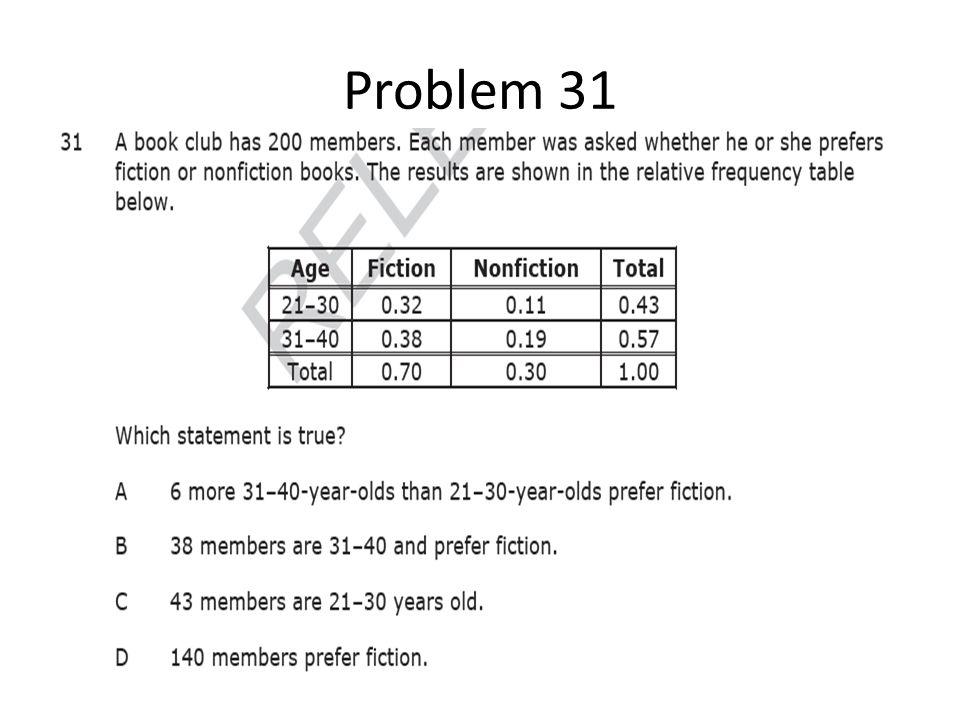 Problem 31