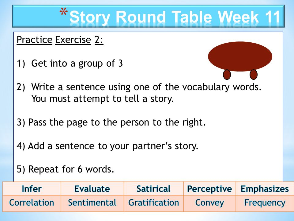 Practice Exercise 2: 1)Get into a group of 3 2)Write a sentence using one of the vocabulary words.
