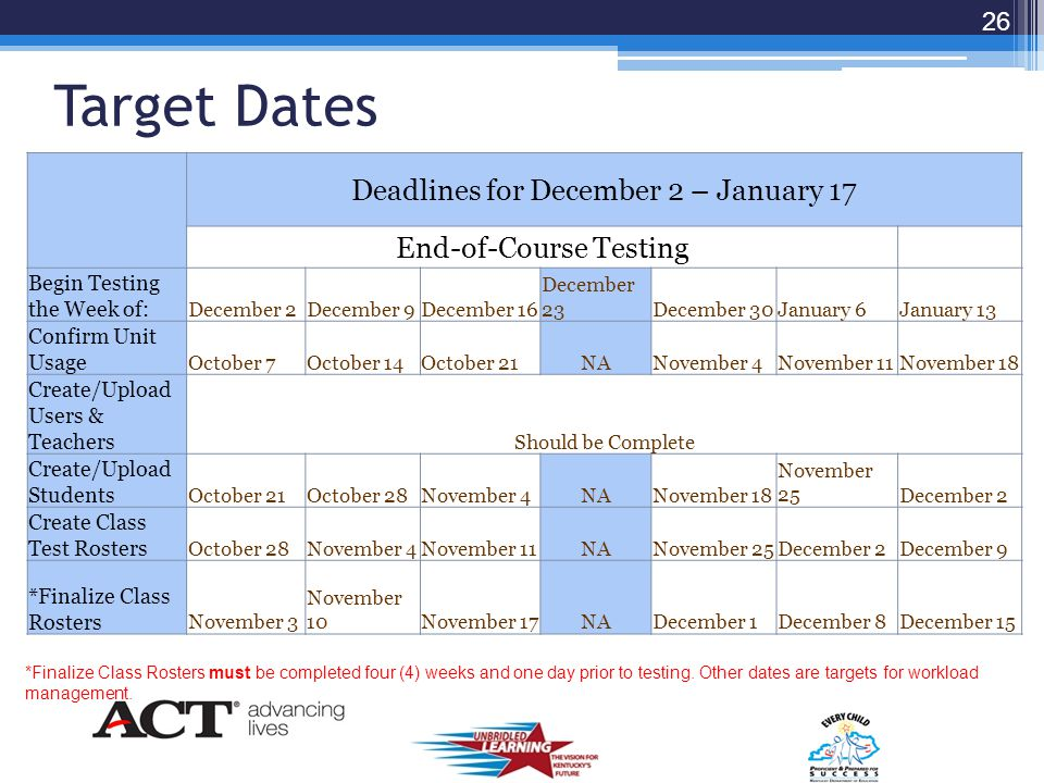 Target Dates Deadlines for October 1 – November 15 End-of-Course Testing Begin Testing the Week of: October 1October 7October 14October 21October 28No