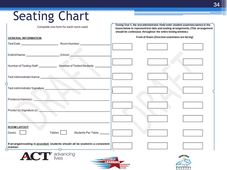 Receiving/Storing Materials Shipment going to DACs will be identified with course name, school and BAC's name, as well as course name for easy distribution Check shipment contents Testing Boxes Test Booklets with answer document.