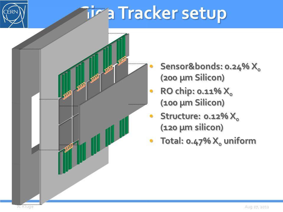 Aug 27, 2012 Giga Tracker setup Sensor&bonds: 0.24% X 0 (200 µm Silicon)Sensor&bonds: 0.24% X 0 (200 µm Silicon) RO chip: 0.11% X 0 (100 µm Silicon)RO