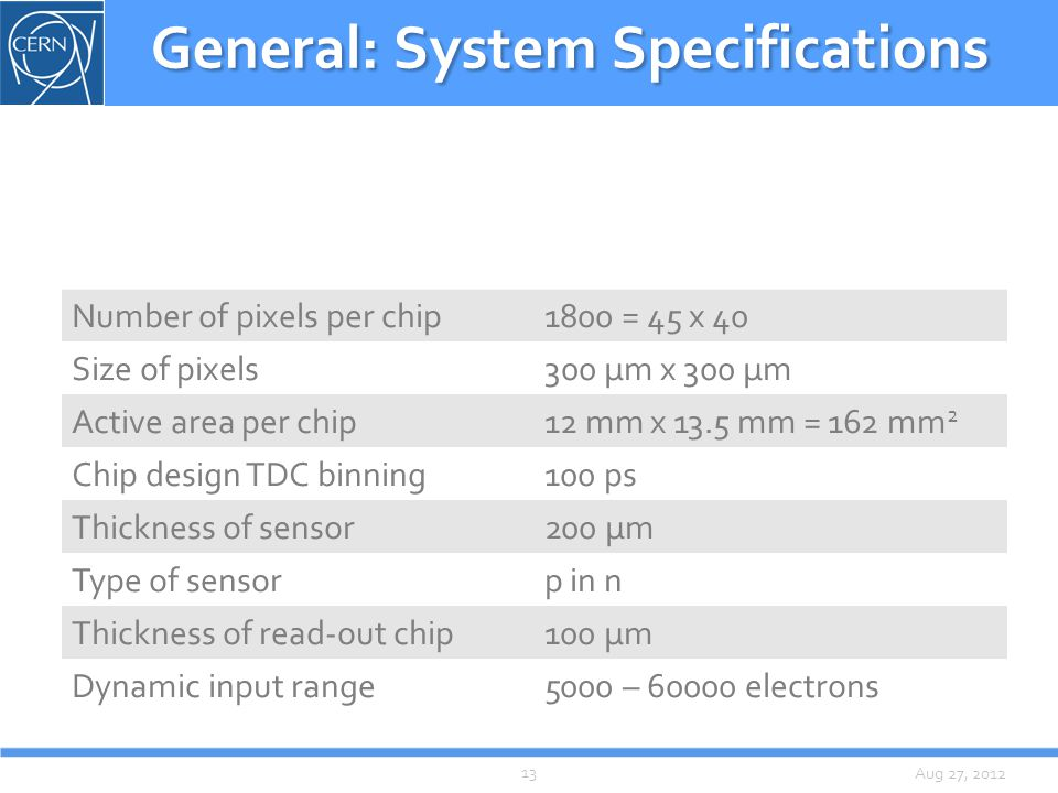 Aug 27, 2012 General: System Specifications Number of pixels per chip1800 = 45 x 40 Size of pixels300 µm x 300 µm Active area per chip12 mm x 13.5 mm
