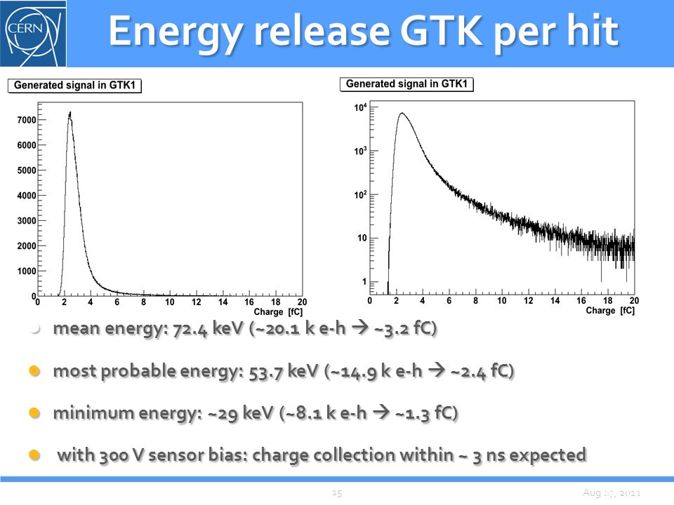 Aug 27, 2012 Energy release GTK per hit mean energy: 72.4 keV (~20.1 k e-h  ~3.2 fC) mean energy: 72.4 keV (~20.1 k e-h  ~3.2 fC) most probable energy: 53.7 keV (~14.9 k e-h  ~2.4 fC) most probable energy: 53.7 keV (~14.9 k e-h  ~2.4 fC) minimum energy: ~29 keV (~8.1 k e-h  ~1.3 fC) minimum energy: ~29 keV (~8.1 k e-h  ~1.3 fC) with 300 V sensor bias: charge collection within ~ 3 ns expected with 300 V sensor bias: charge collection within ~ 3 ns expected M.