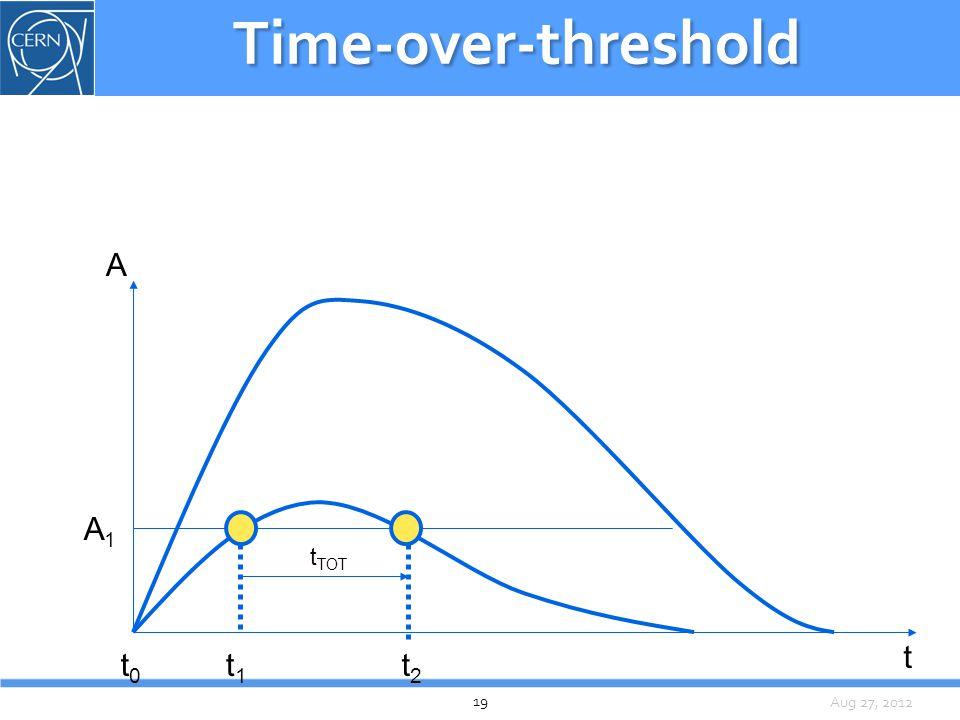 Aug 27, 2012 Time-over-threshold t A t1t1 t0t0 A1A1 t TOT t2t2 19
