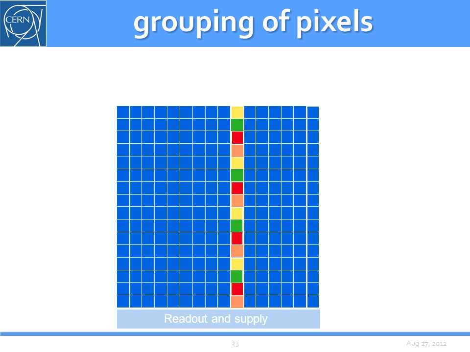 Aug 27, 2012 grouping of pixels Readout and supply 23