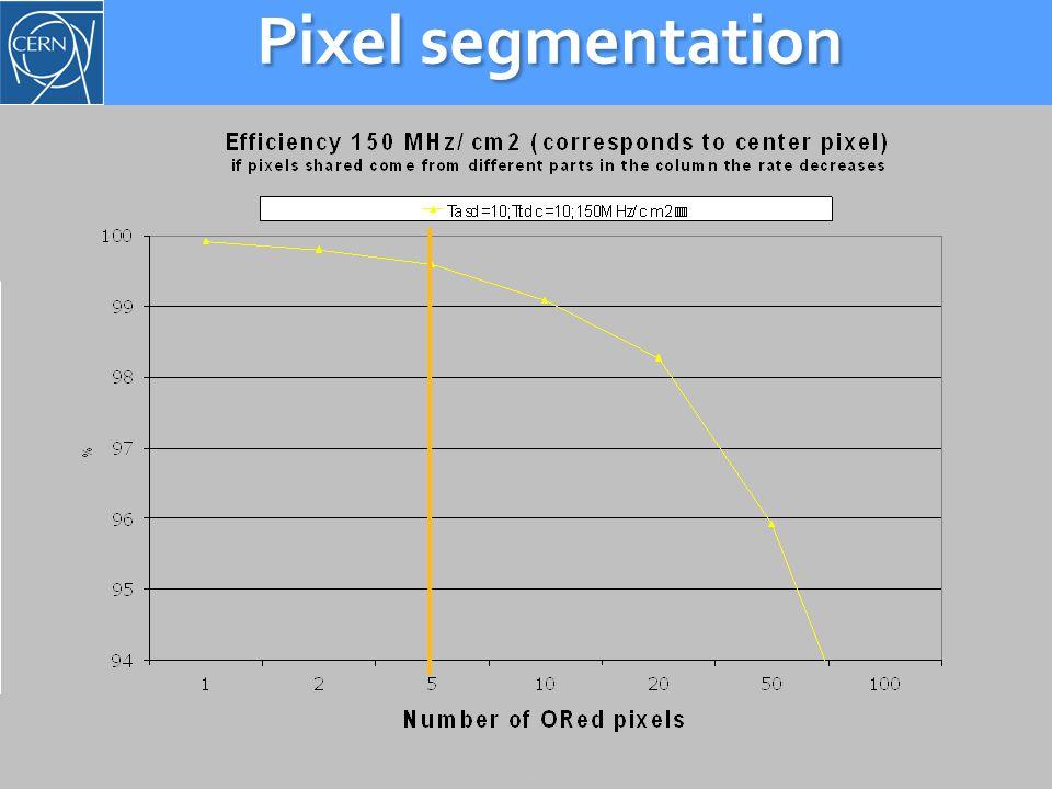 Aug 27, 2012 Pixel segmentation 24