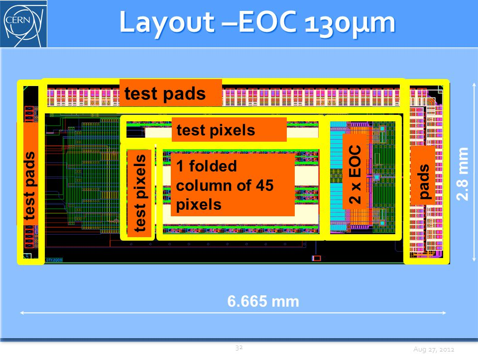 Aug 27, 2012 Layout –EOC 130µm Analogue test structures Data grouping & pixel address Receiver 2x23 Receiver 2x23 pads 2 x EOC test pads 1 folded column of 45 pixels test pixels 6.665 mm 2.8 mm test pixels 32