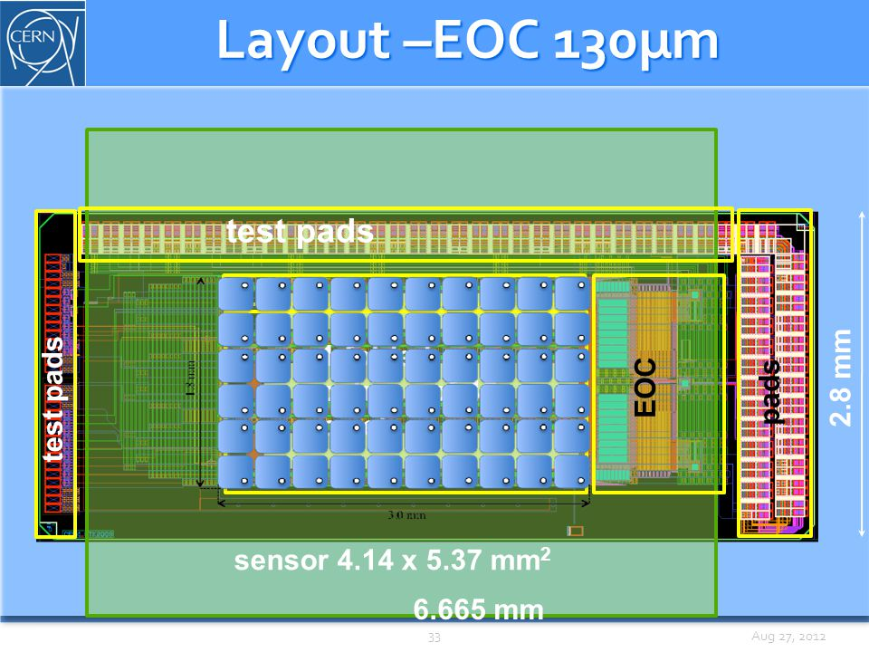 Aug 27, 2012 Layout –EOC 130µm Analogue test structures Data grouping & pixel address pads sensor 4.14 x 5.37 mm 2 EOC test pads 1 folded column of 45 pixels 6.665 mm 2.8 mm 33