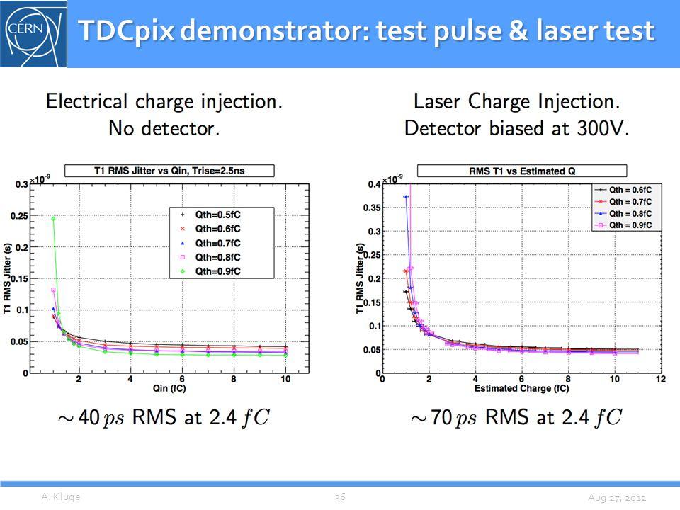 Aug 27, 2012 TDCpix demonstrator: test pulse & laser test A. Kluge36