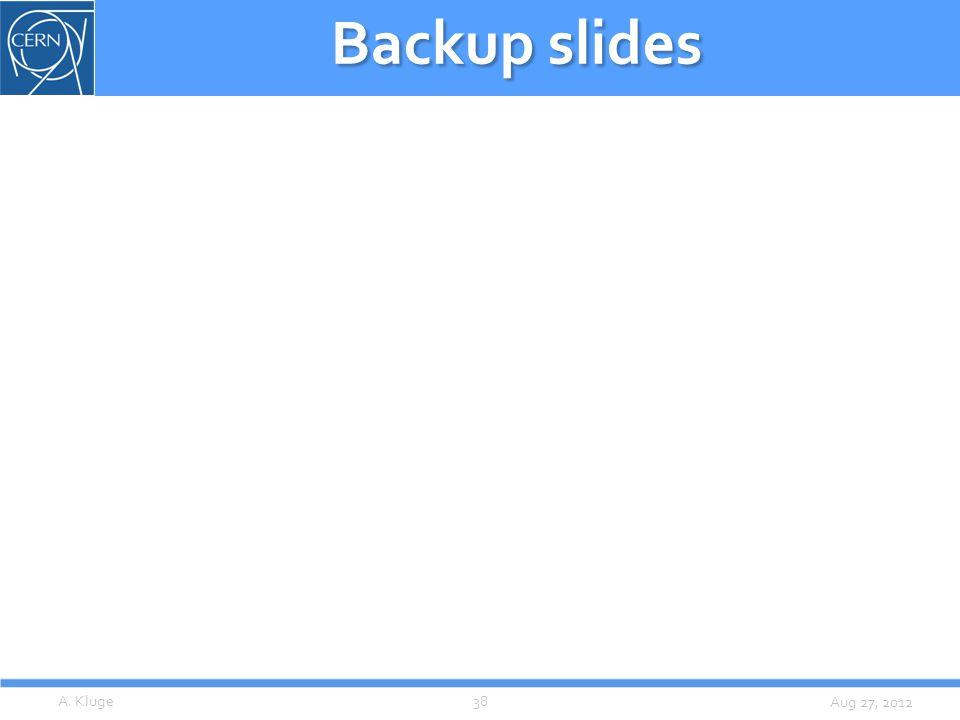 Aug 27, 2012 Backup slides A. Kluge38