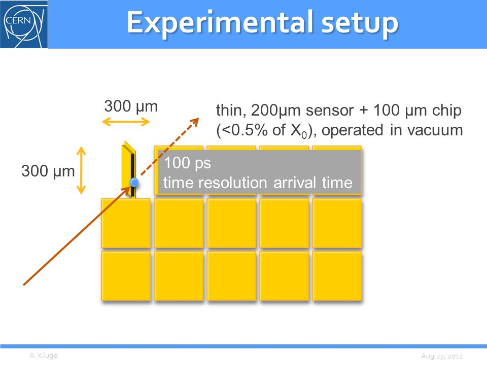 Aug 27, 2012 Experimental setup 300 µm 100 ps time resolution arrival time thin, 200µm sensor + 100 µm chip (<0.5% of X 0 ), operated in vacuum A. Klu