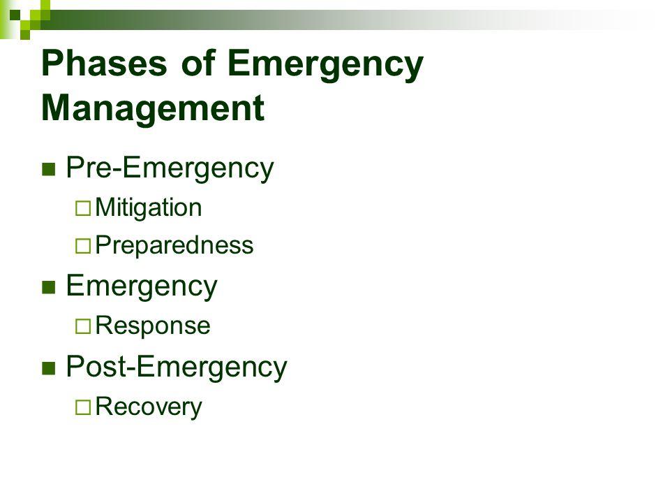 Phases of Emergency Management Pre-Emergency  Mitigation  Preparedness Emergency  Response Post-Emergency  Recovery
