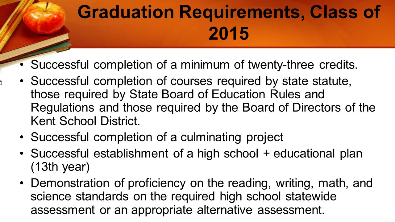 Graduation Requirements, Class of 2015 Successful completion of a minimum of twenty-three credits.