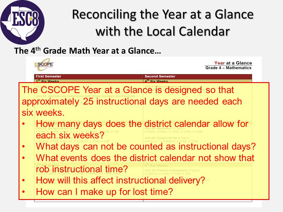 Reconciling the Year at a Glance with the Local Calendar The 4 th Grade Math Year at a Glance… The CSCOPE Year at a Glance is designed so that approxi