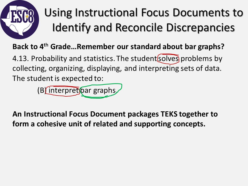 Using Instructional Focus Documents to Identify and Reconcile Discrepancies Back to 4 th Grade…Remember our standard about bar graphs? 4.13. Probabili