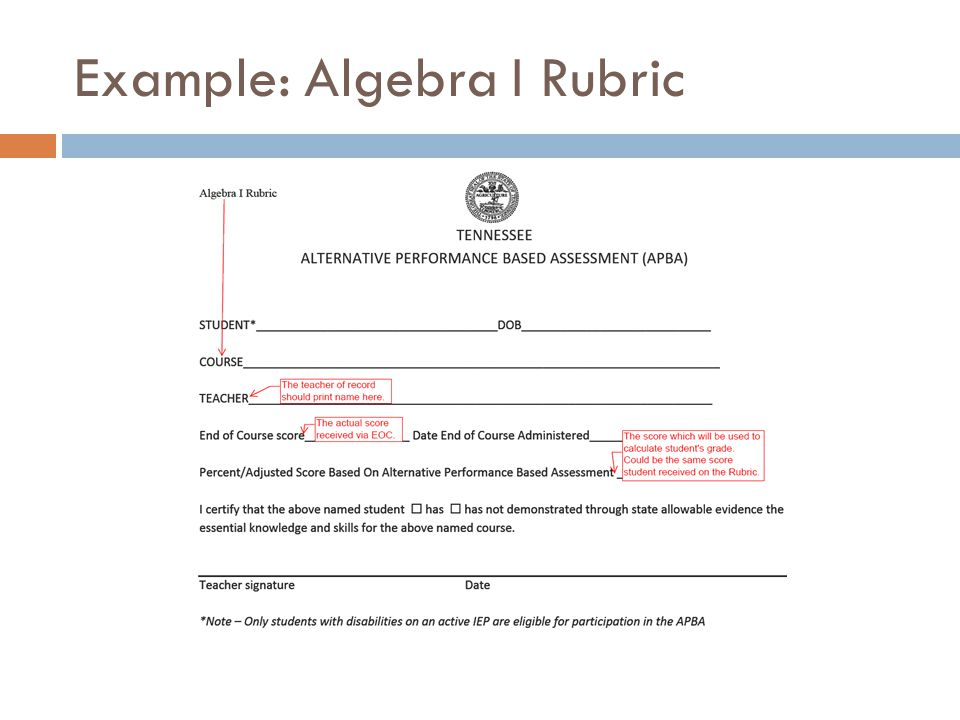 Example: Algebra I Rubric
