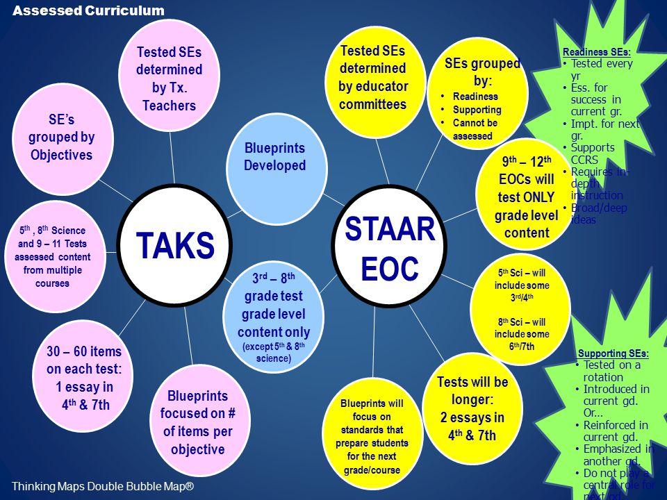 TAKS VS. STAAR/EOC How does the TAKS compare to the STARR/EOC regarding…. RIGOR OF ASSESSMENT?