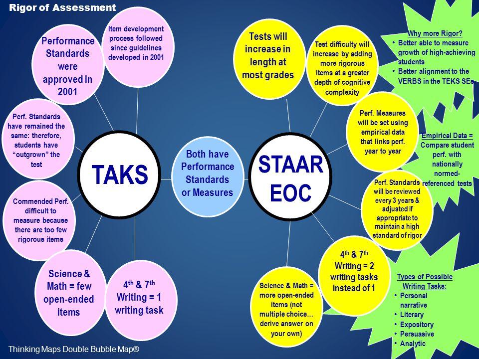TAKS VS. STAAR/EOC How does the TAKS compare to the STARR/EOC regarding…. ELL ASSESSMENT?