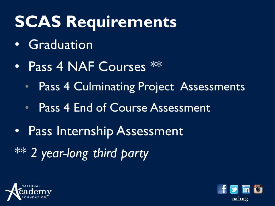 naf.org Graduation Pass 4 NAF Courses ** Pass 4 Culminating Project Assessments Pass 4 End of Course Assessment Pass Internship Assessment ** 2 year-long third party SCAS Requirements