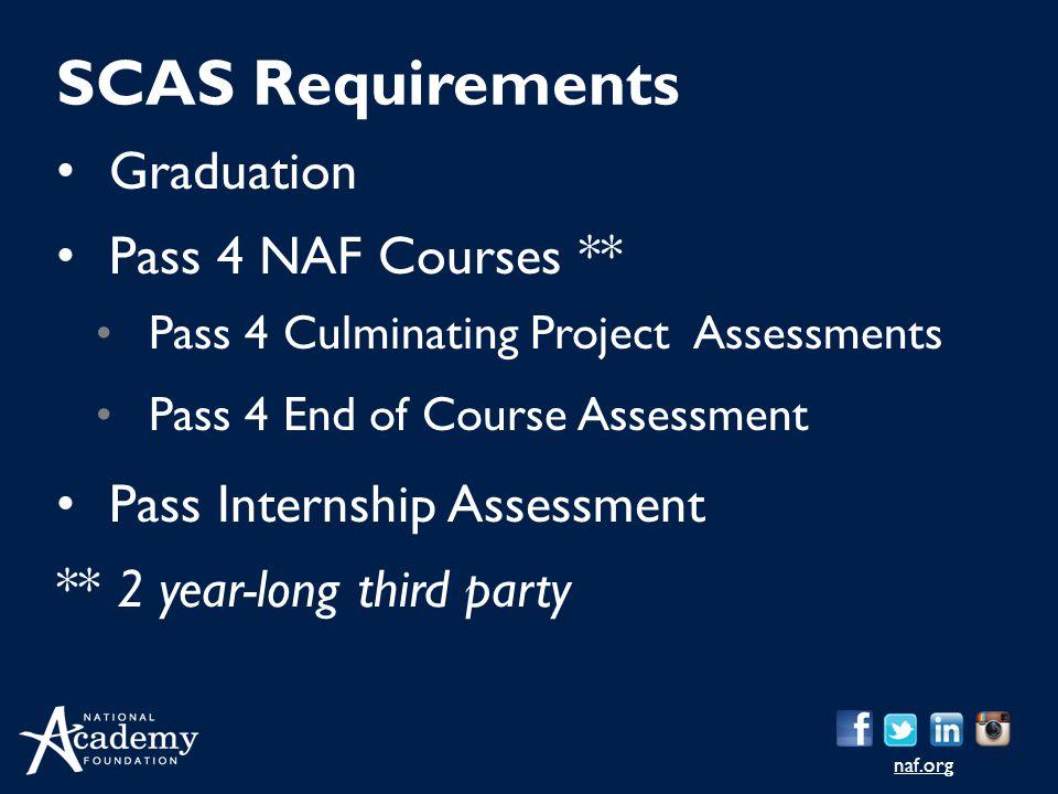 naf.org Graduation Pass 4 NAF Courses ** Pass 4 Culminating Project Assessments Pass 4 End of Course Assessment Pass Internship Assessment ** 2 year-l
