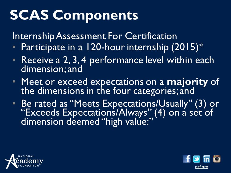 naf.org Internship Assessment For Certification Participate in a 120-hour internship (2015)* Receive a 2, 3, 4 performance level within each dimension; and Meet or exceed expectations on a majority of the dimensions in the four categories; and Be rated as Meets Expectations/Usually (3) or Exceeds Expectations/Always (4) on a set of dimension deemed high value: SCAS Components