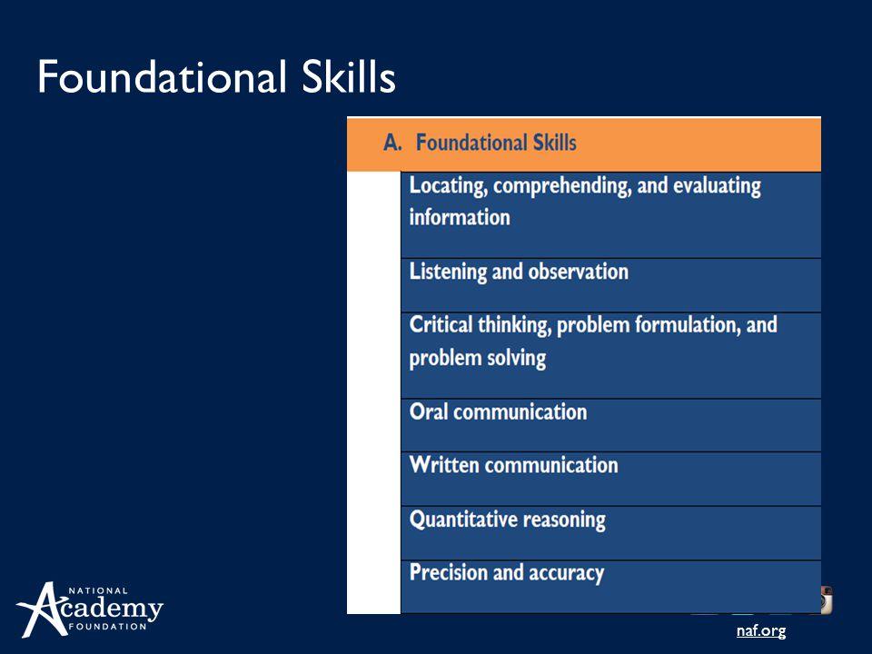 naf.org Foundational Skills