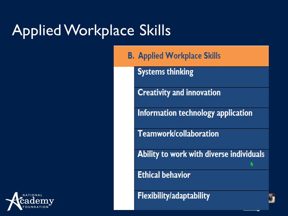 naf.org Applied Workplace Skills