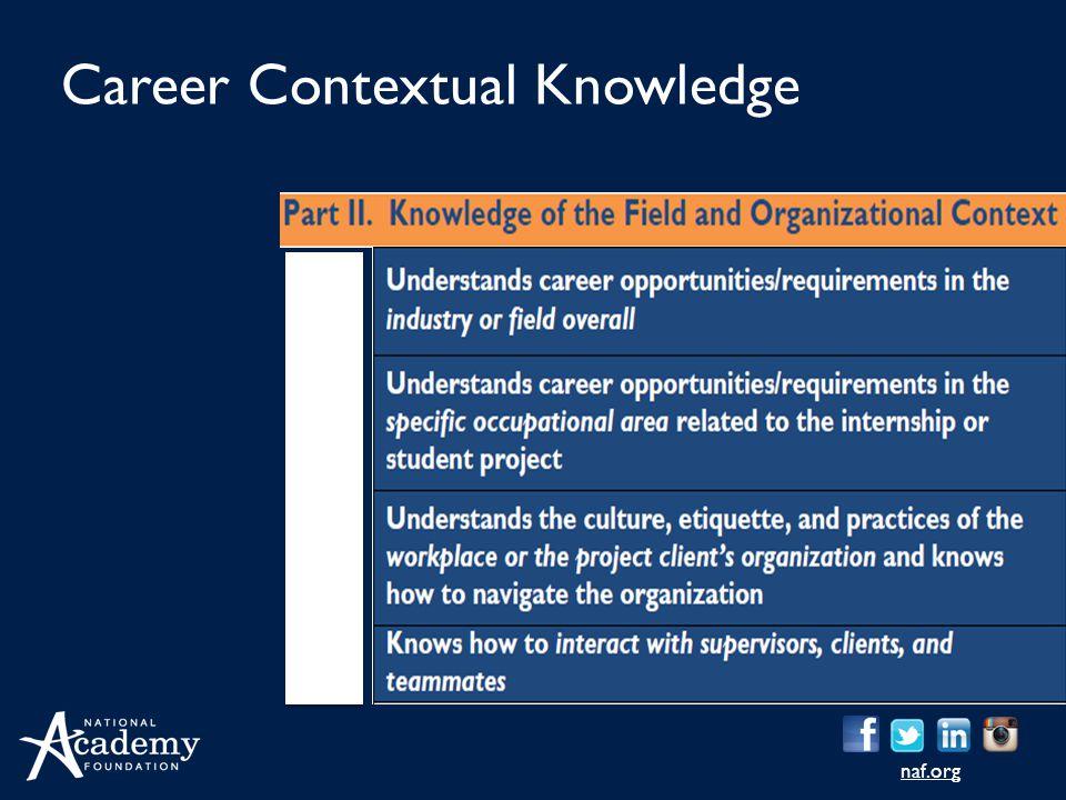 naf.org Career Contextual Knowledge