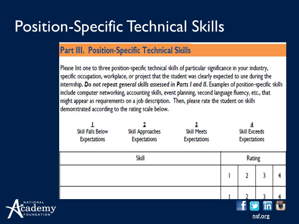 naf.org Position-Specific Technical Skills
