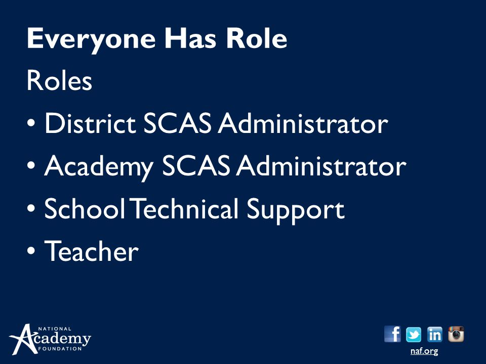 naf.org Roles District SCAS Administrator Academy SCAS Administrator School Technical Support Teacher Everyone Has Role